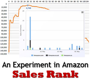 amazon salesrank experiment
