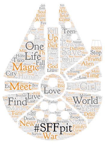 sffpit tag cloud