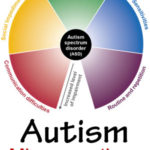Autism Misconceptions in Fiction