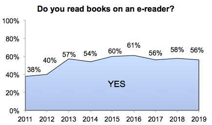 ebook readers sff