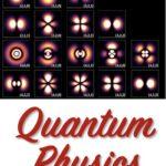 Quantum Mechanics I: Uncertainty, Observation, and the Quantum Retcon