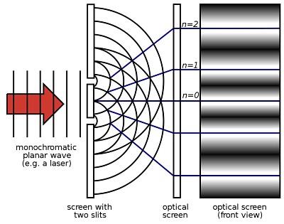 two slit experiment observer