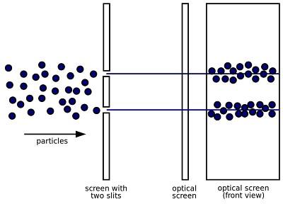 double slit particles